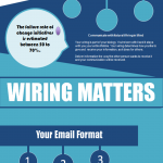 Why Your Change Initiatives Fail and What To Do About It (with downloadable Infographic)