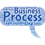 Business Management Processes: Examples of Key Processes That Your Business Can't Survive Without