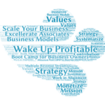 Registration for the Wake Up Profitable Boot Camp for Business Owners