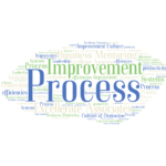 Process Improvement: One of the Best Kept Secrets to Small Business Success