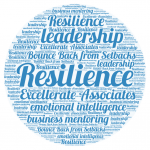 Mastering Your Inner Entrepreneur: Resilience Factors to Overcome Your Challenges