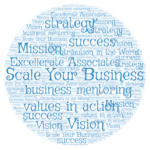 Scale Your Business – What Not to Delegate